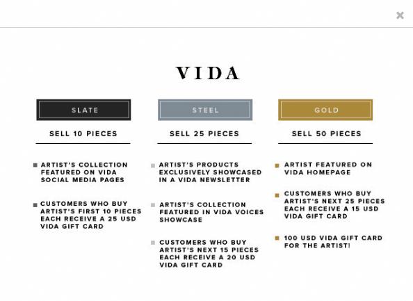 vida-artists
